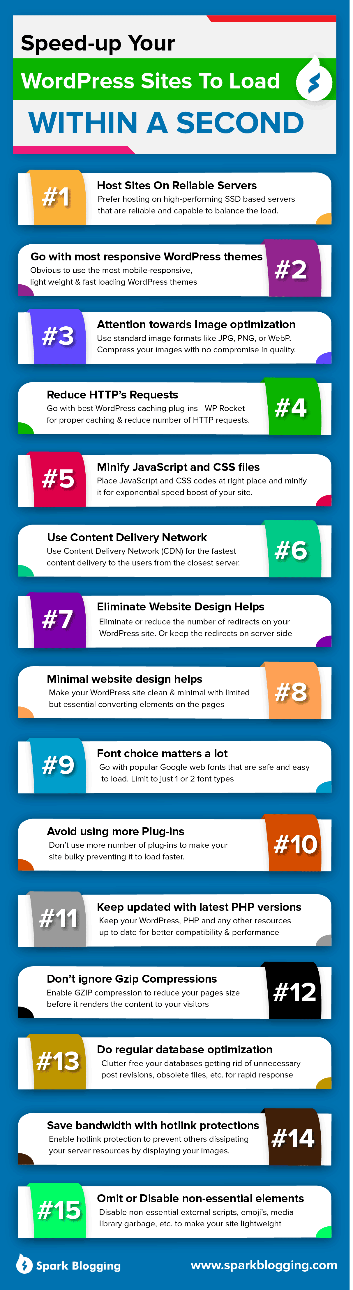 WordPress Speed Optimization - Infographics