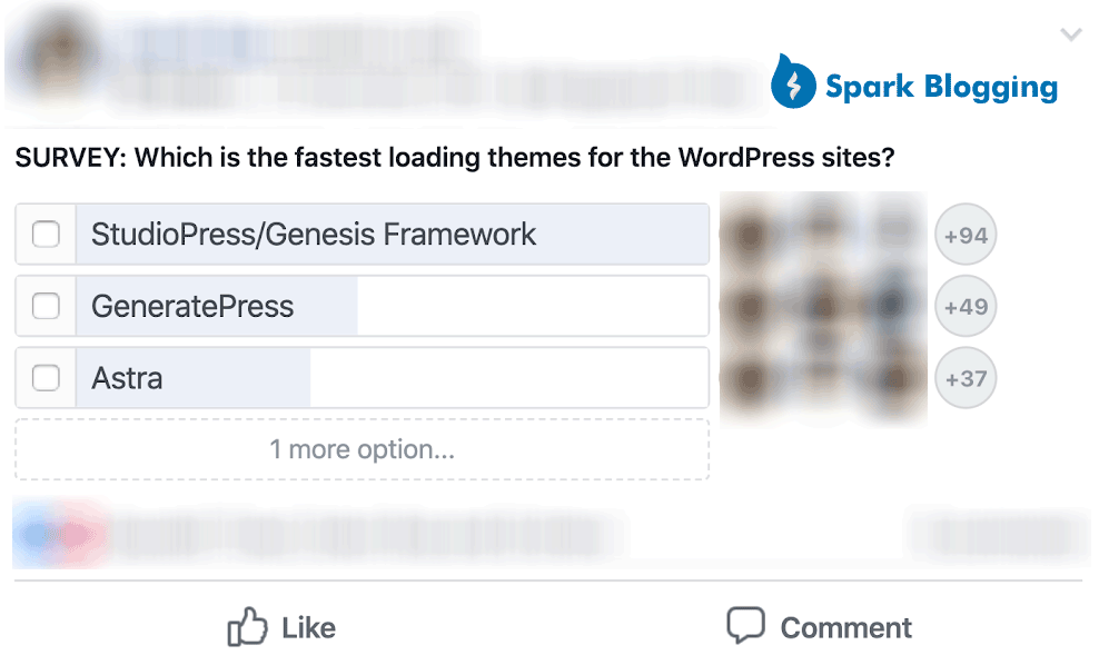 WordPress fast loading themes